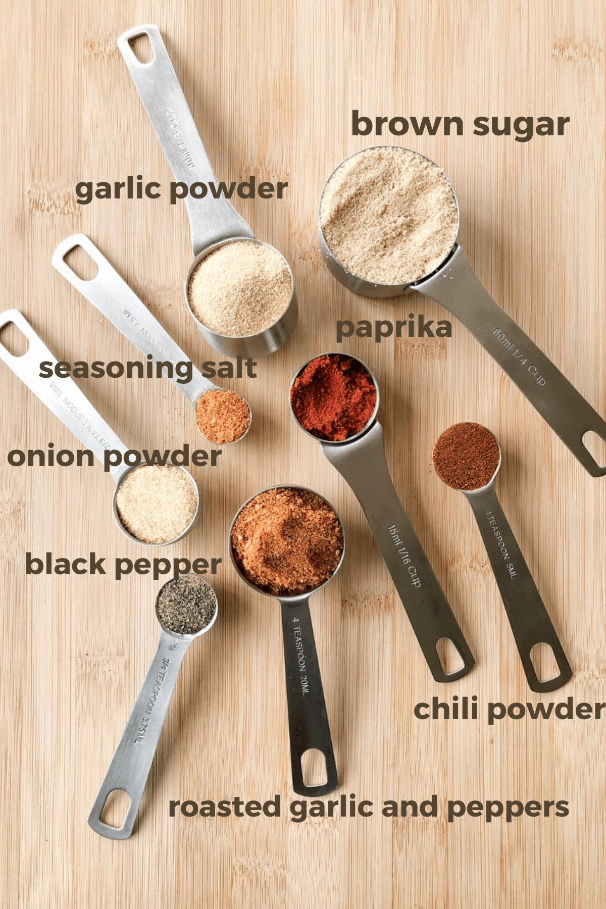 Ingredients for dry rub in measuring ingredients